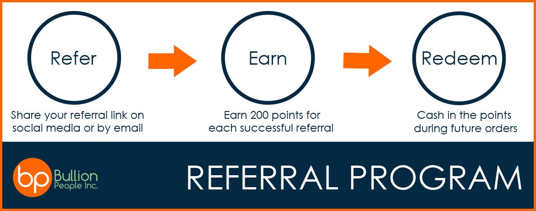 Referral Program - Deals